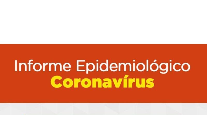 COVID-19: Informe epidemiológico desta terça-feira em Itabira