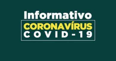 COVID-19: Cidade de Ferros tem 2 casos confirmados e 1 óbito em investigação