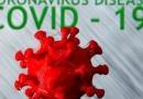 COVID-19: Itabira registra o 13° óbito